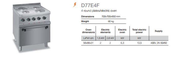 Electric Range d77e4f
